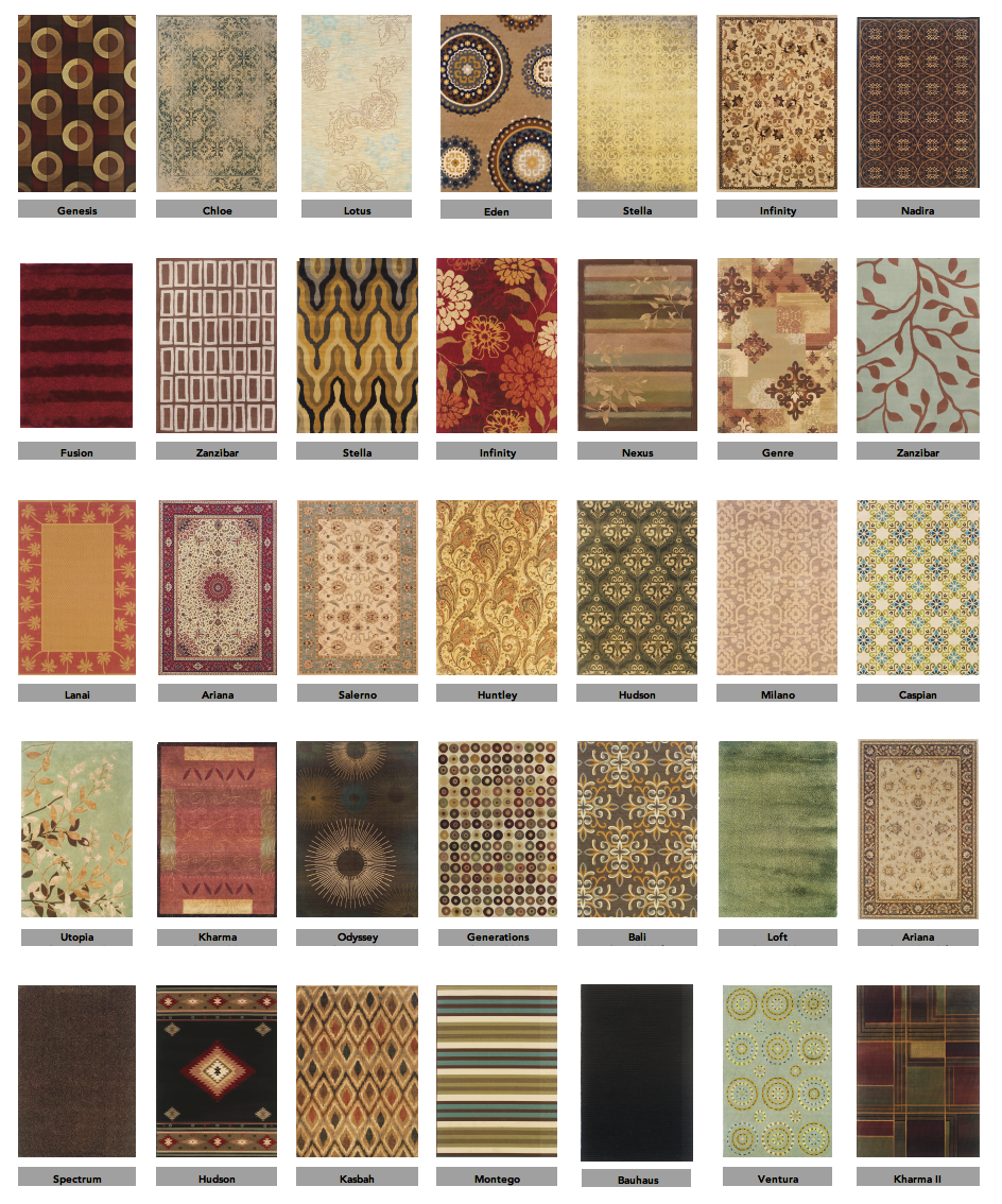 Area Rug Cleaning Identification Guide For Clients In